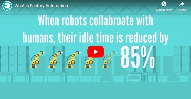 Animation: What is Factory Automation?